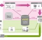 光荣 EVAS系统